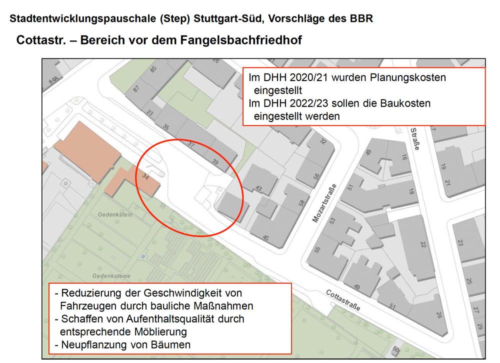 STEP Projekt Cottastraße